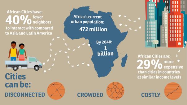 infografica-world-bank