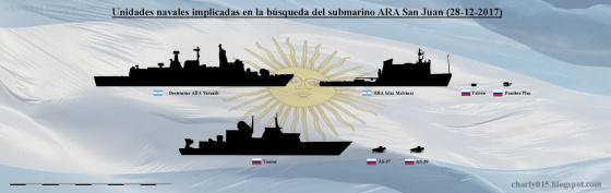 argentina-bc3basqueda-28-12-2017-1