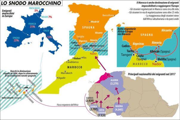 Snodo-marocchinp-1-1024x682